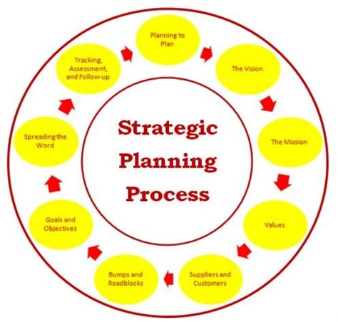 Phd Thesis Business Process Management - TUe research